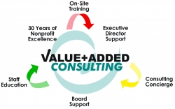 Value Added Consulting